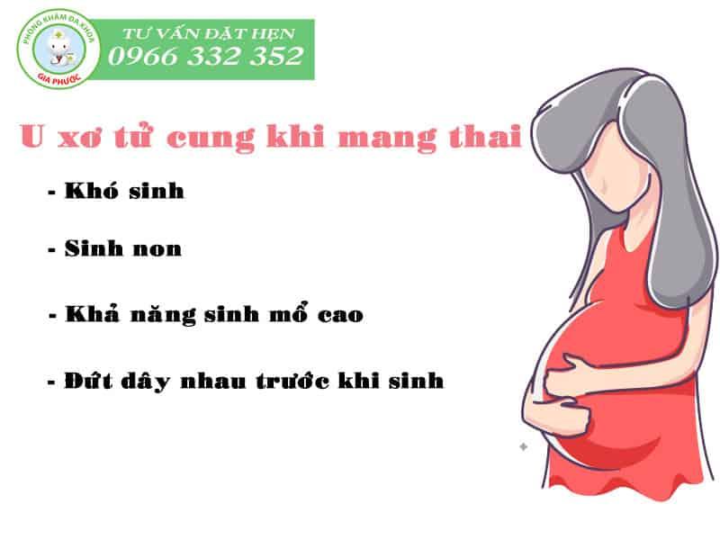 tác hại u xơ tử cung khi mang thai